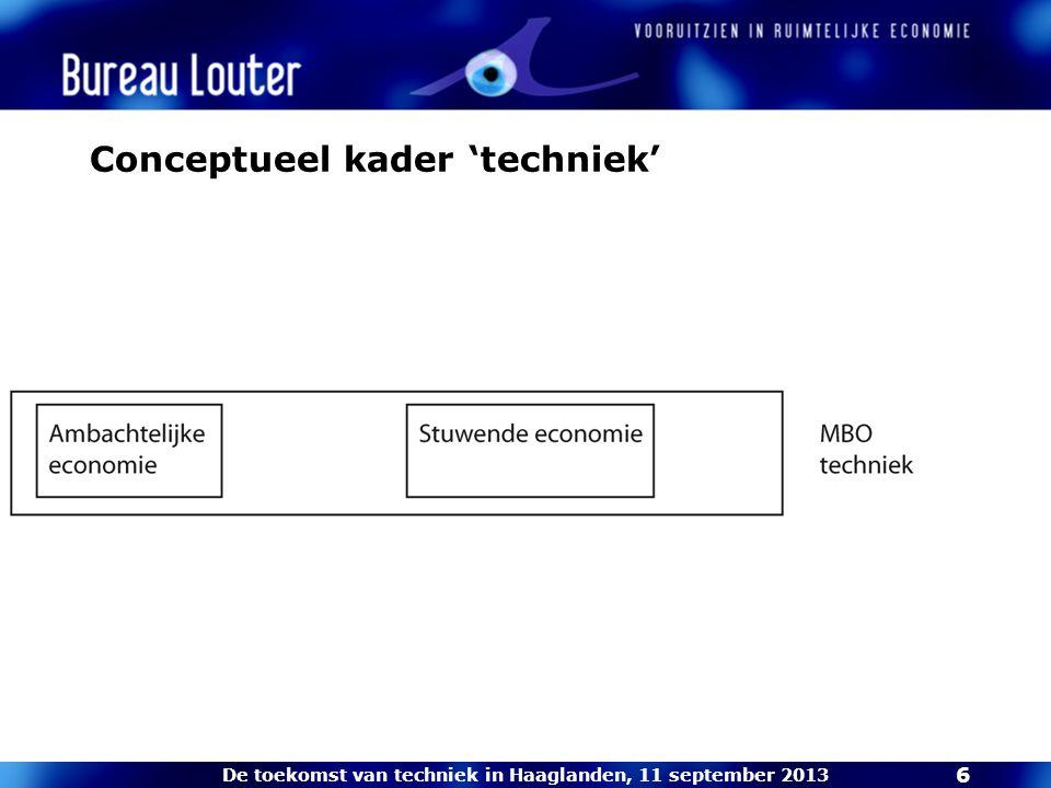 De toekomst van techniek in Haaglanden, 11 september 2013 6 Conceptueel kader 'techniek'