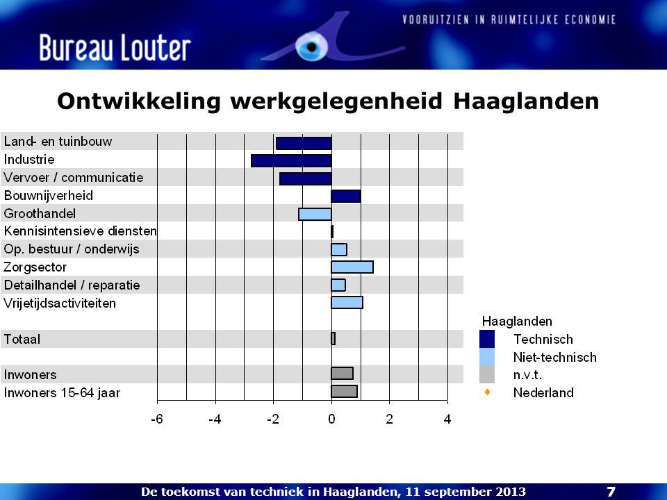 De toekomst van techniek in Haaglanden, 11 september 2013 7 Ontwikkeling werkgelegenheid Haaglanden