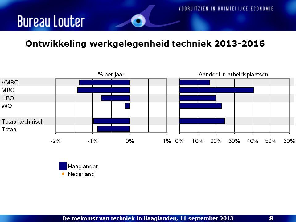 De toekomst van techniek in Haaglanden, 11 september 2013 8 Ontwikkeling werkgelegenheid techniek 2013-2016