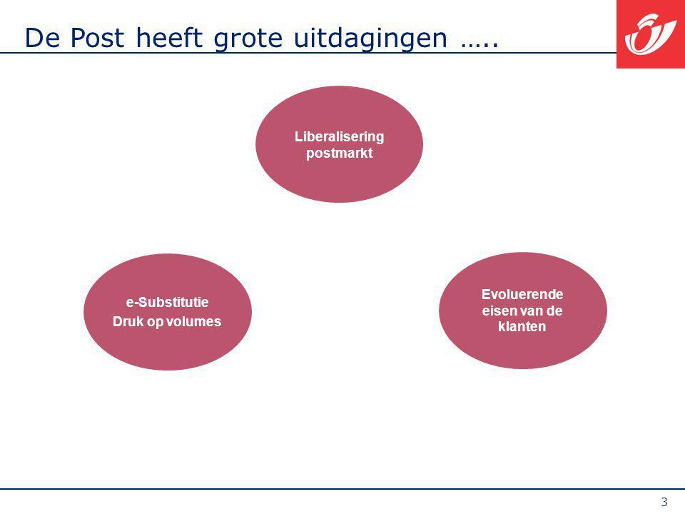 3 De Post heeft grote uitdagingen ….. Liberalisering postmarkt e-Substitutie Druk op volumes Evoluerende eisen van de klanten