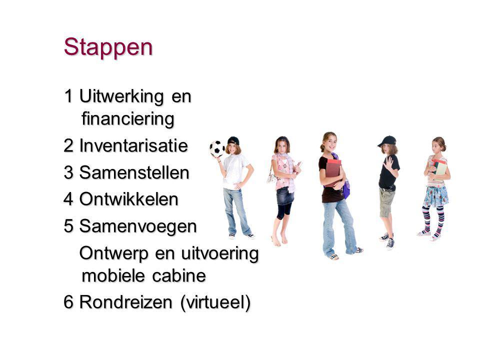 Stappen 1 Uitwerking en financiering 2 Inventarisatie 3 Samenstellen 4 Ontwikkelen 5 Samenvoegen Ontwerp en uitvoering mobiele cabine Ontwerp en uitvoering mobiele cabine 6 Rondreizen (virtueel)