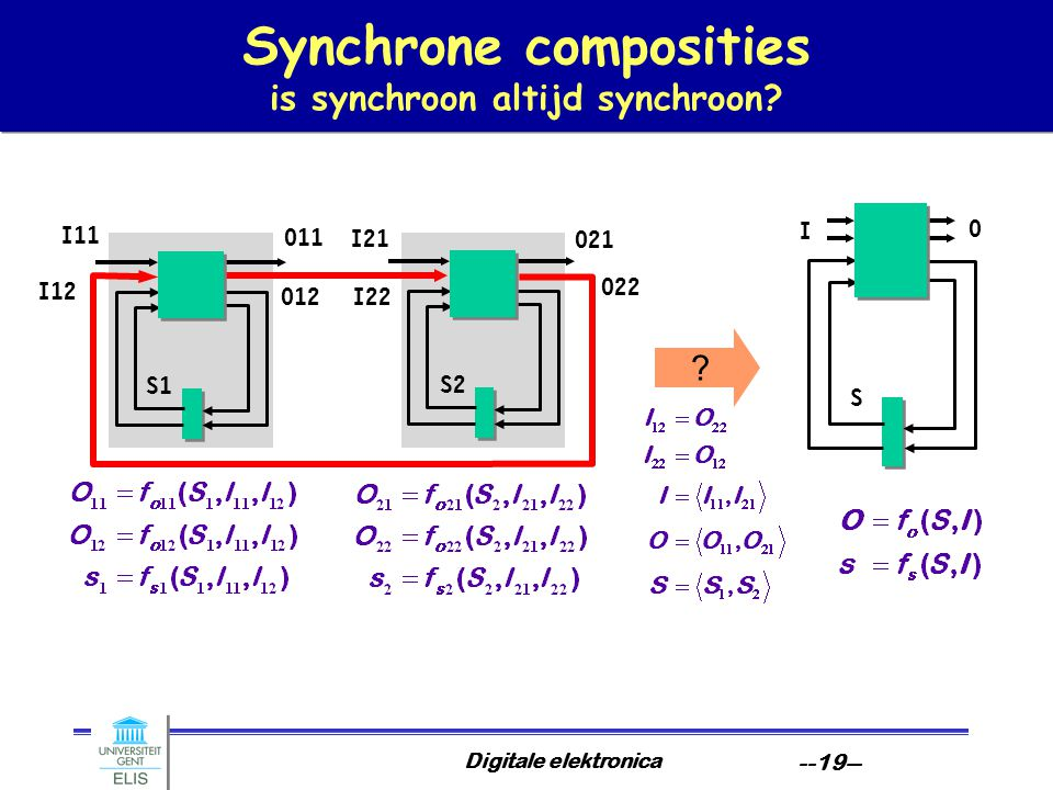 Digitale elektronica --19-- Synchrone composities is synchroon altijd synchroon? ? I11 I21 I12 I22 O11 O21 O22 O12 S1 S2 I S O