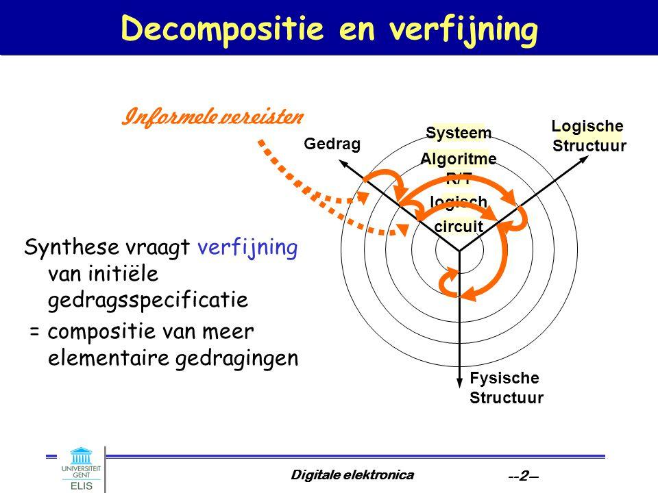 Digitale elektronica --3-- Systeem Algoritme circuit Gedrag Logische Structuur Fysische Structuur R/T logisch Decompositie en verfijning Elementaire knopen kunnen tot zelfde niveau behoren, of tot lager niveau Compositie volgens syntaxisregels van representatie (b.v.