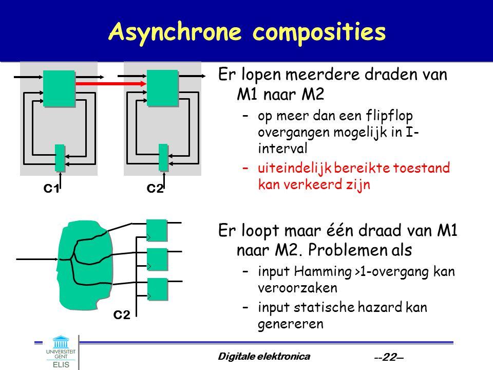 Digitale elektronica --22-- Asynchrone composities Er lopen meerdere draden van M1 naar M2 –op meer dan een flipflop overgangen mogelijk in I- interval –uiteindelijk bereikte toestand kan verkeerd zijn Er loopt maar één draad van M1 naar M2.