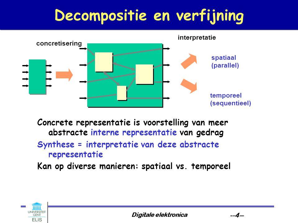 Digitale elektronica --4-- Decompositie en verfijning Concrete representatie is voorstelling van meer abstracte interne representatie van gedrag Synthese = interpretatie van deze abstracte representatie Kan op diverse manieren: spatiaal vs.