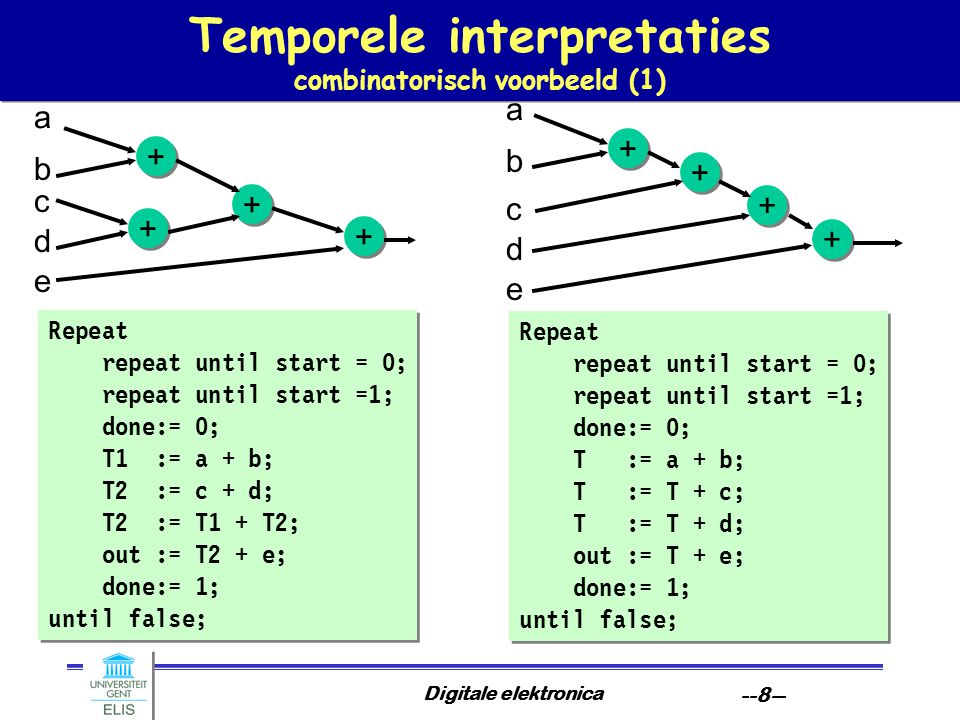 Digitale elektronica --8-- Temporele interpretaties combinatorisch voorbeeld (1) Repeat repeat until start = 0; repeat until start =1; done:= 0; T1 :=