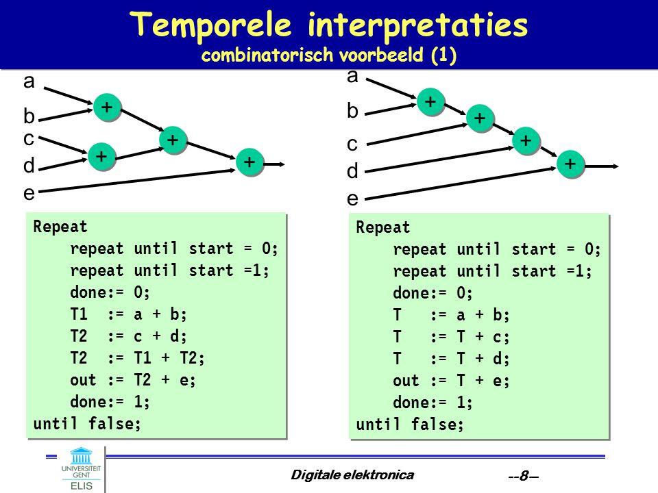 Digitale elektronica --9-- Temporele interpretaties ASIC-implementatie van voorbeeld + + + + + + + + a b c d e