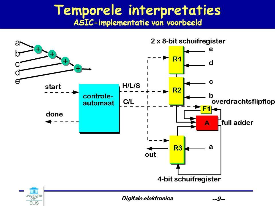 Digitale elektronica --10-- Temporele interpretaties sequentieel voorbeeld