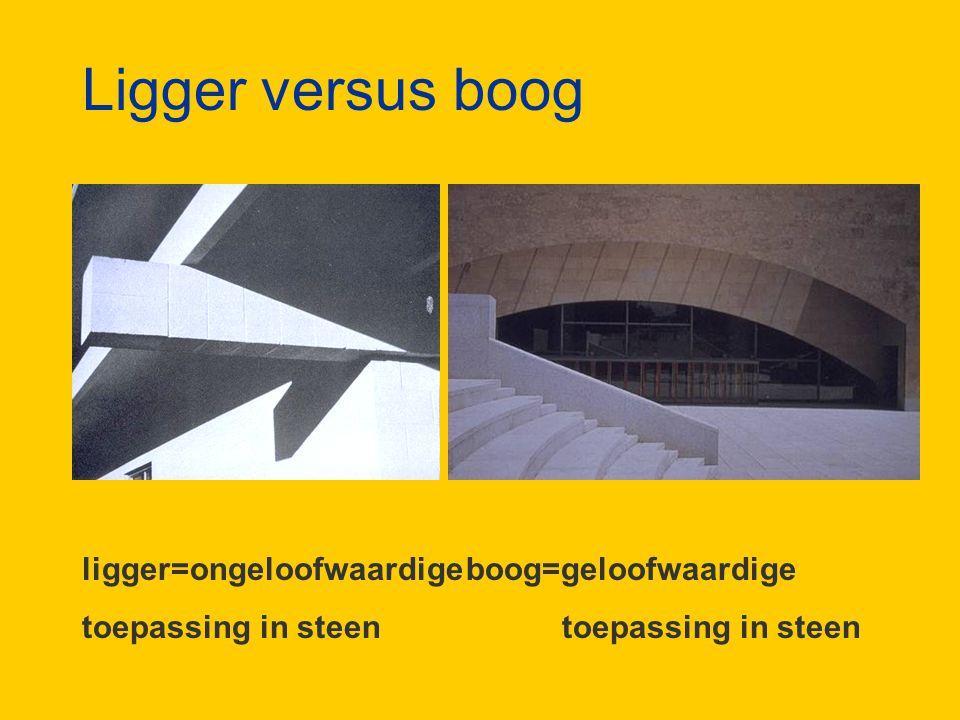 Ligger versus boog ligger=ongeloofwaardigeboog=geloofwaardigetoepassing in steen
