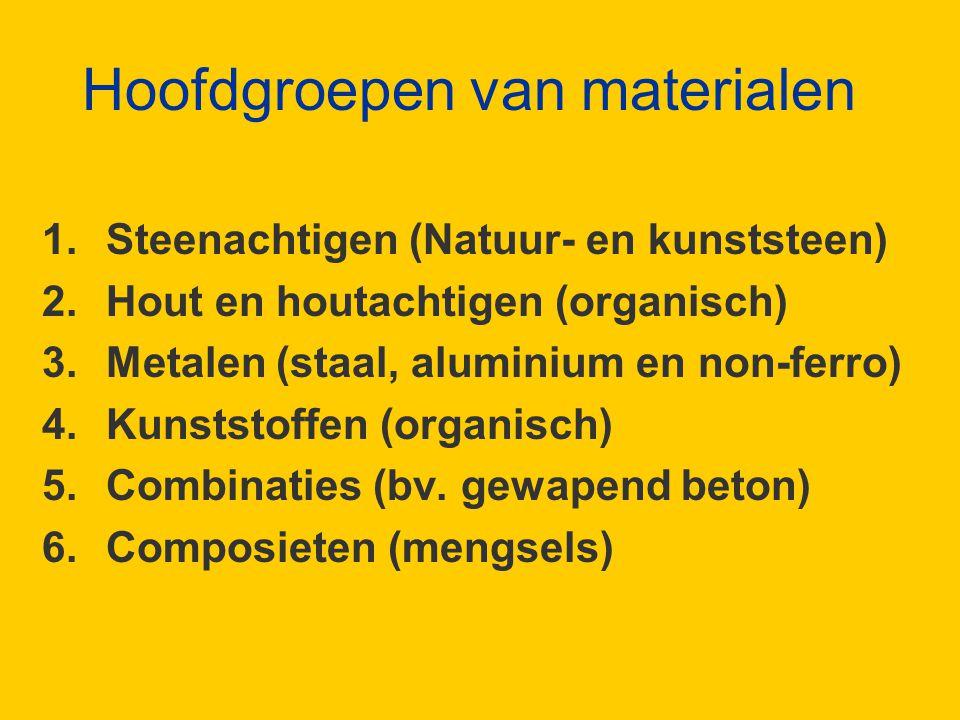 Hoofdgroepen van materialen 1.Steenachtigen (Natuur- en kunststeen) 2.Hout en houtachtigen (organisch) 3.Metalen (staal, aluminium en non-ferro) 4.Kunststoffen (organisch) 5.Combinaties (bv.
