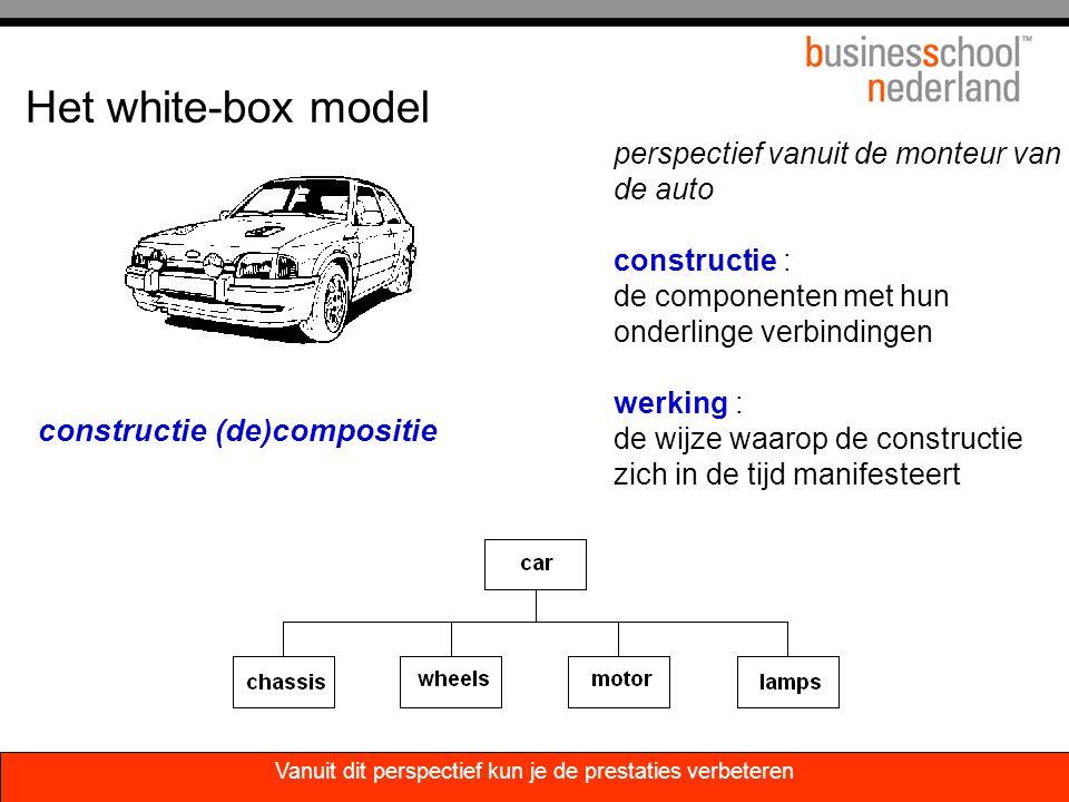 Het white-box model constructie (de)compositie perspectief vanuit de monteur van de auto constructie : de componenten met hun onderlinge verbindingen