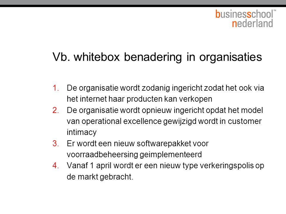 Vb. whitebox benadering in organisaties 1.De organisatie wordt zodanig ingericht zodat het ook via het internet haar producten kan verkopen 2.De organ