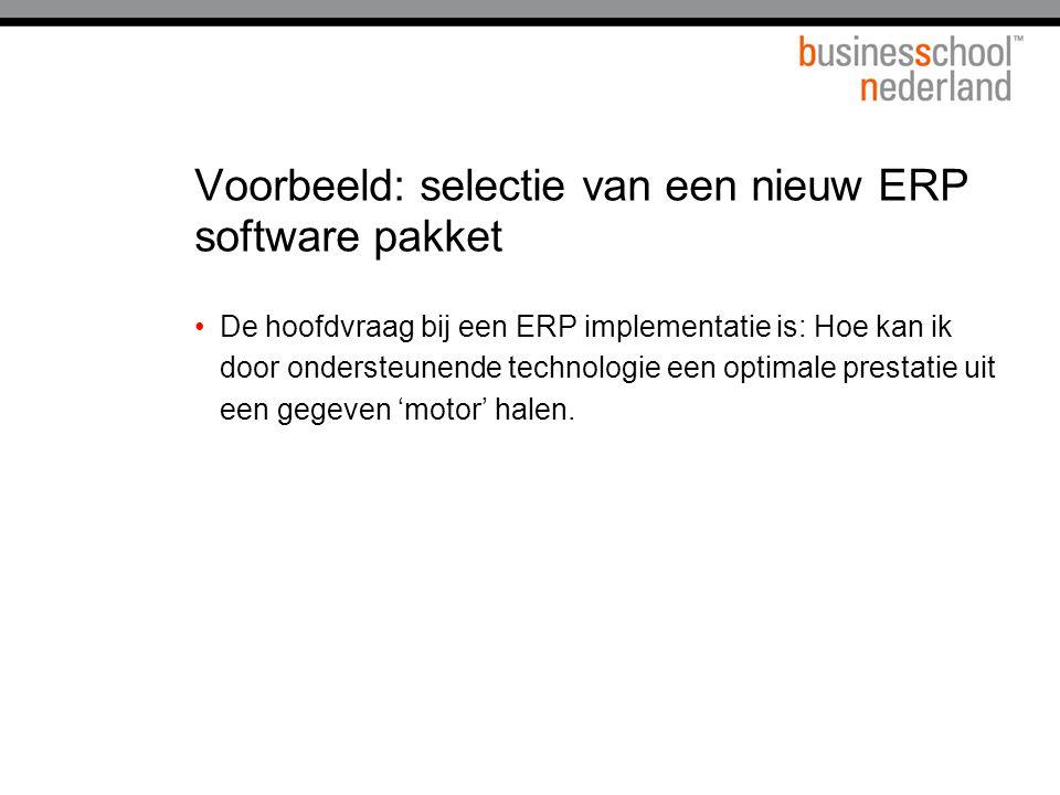 Voorbeeld: selectie van een nieuw ERP software pakket De hoofdvraag bij een ERP implementatie is: Hoe kan ik door ondersteunende technologie een optim