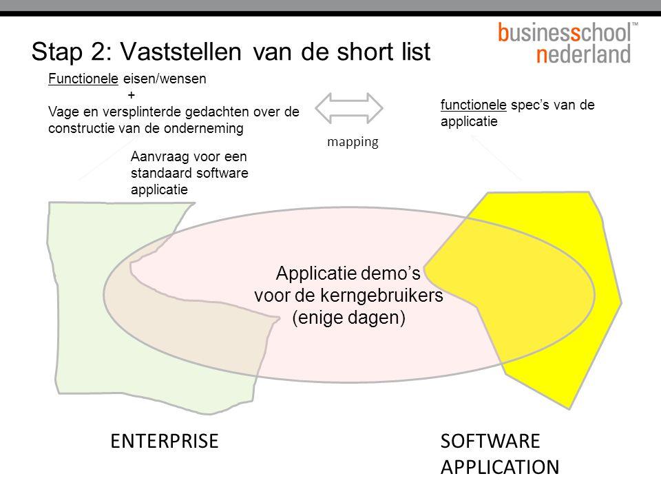ENTERPRISESOFTWARE APPLICATION Stap 2: Vaststellen van de short list functionele spec's van de applicatie mapping Aanvraag voor een standaard software