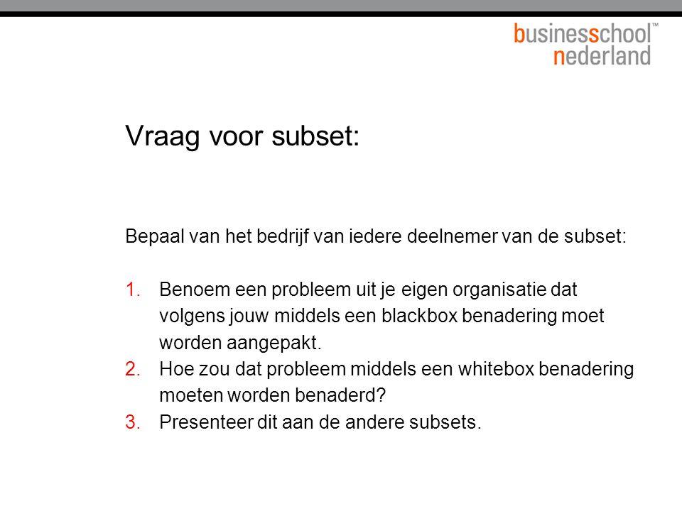 Vraag voor subset: Bepaal van het bedrijf van iedere deelnemer van de subset: 1.Benoem een probleem uit je eigen organisatie dat volgens jouw middels