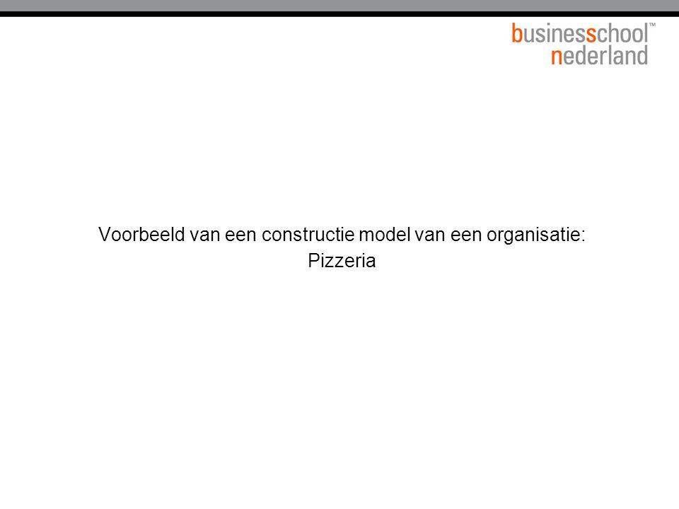 Voorbeeld van een constructie model van een organisatie: Pizzeria