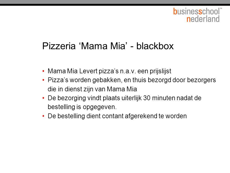Pizzeria 'Mama Mia' - blackbox Mama Mia Levert pizza's n.a.v. een prijslijst Pizza's worden gebakken, en thuis bezorgd door bezorgers die in dienst zi
