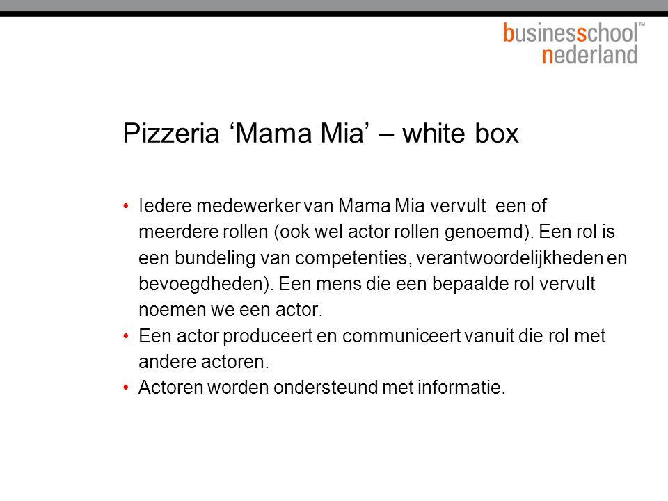 Pizzeria 'Mama Mia' – white box Iedere medewerker van Mama Mia vervult een of meerdere rollen (ook wel actor rollen genoemd). Een rol is een bundeling