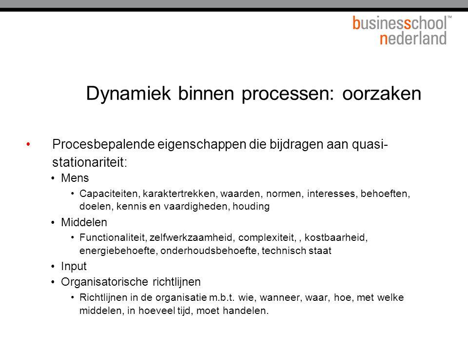 Dynamiek binnen processen: oorzaken Procesbepalende eigenschappen die bijdragen aan quasi- stationariteit: Mens Capaciteiten, karaktertrekken, waarden
