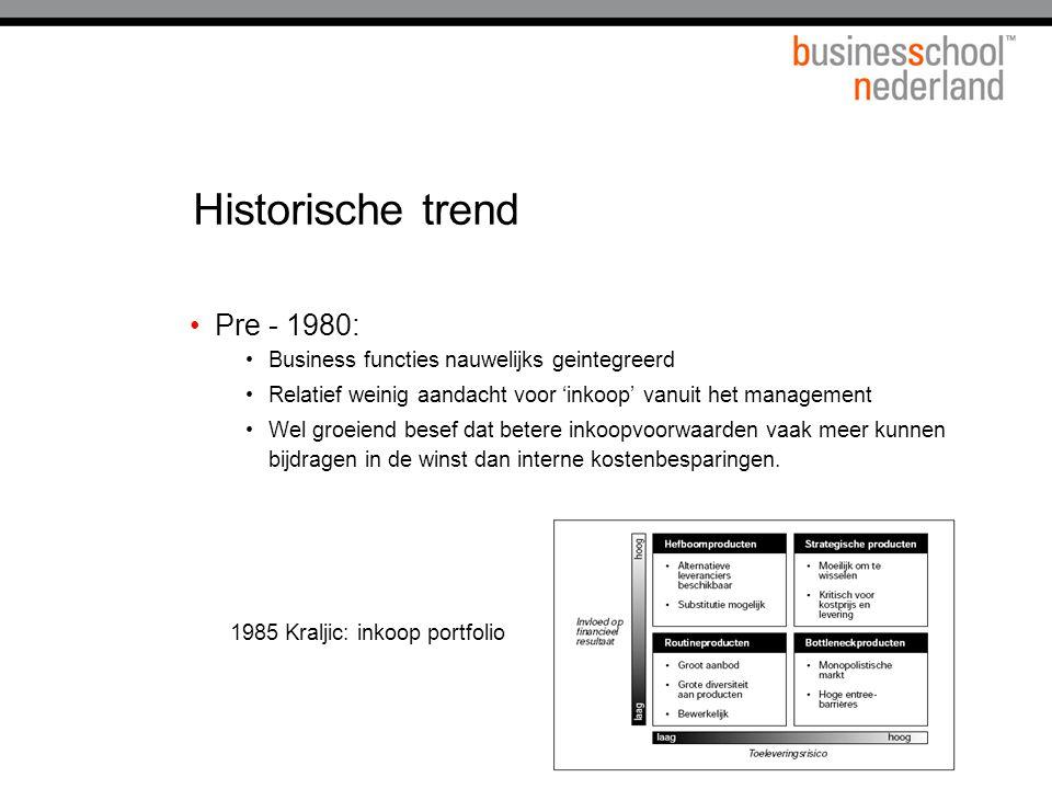 Historische trend Pre - 1980: Business functies nauwelijks geintegreerd Relatief weinig aandacht voor 'inkoop' vanuit het management Wel groeiend bese