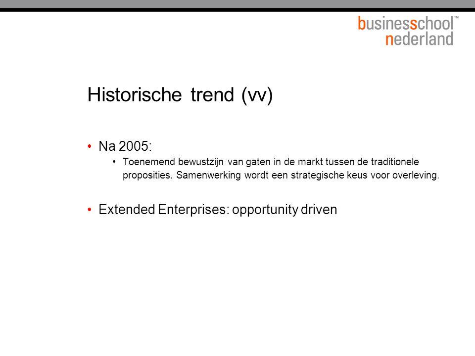 Historische trend (vv) Na 2005: Toenemend bewustzijn van gaten in de markt tussen de traditionele proposities. Samenwerking wordt een strategische keu