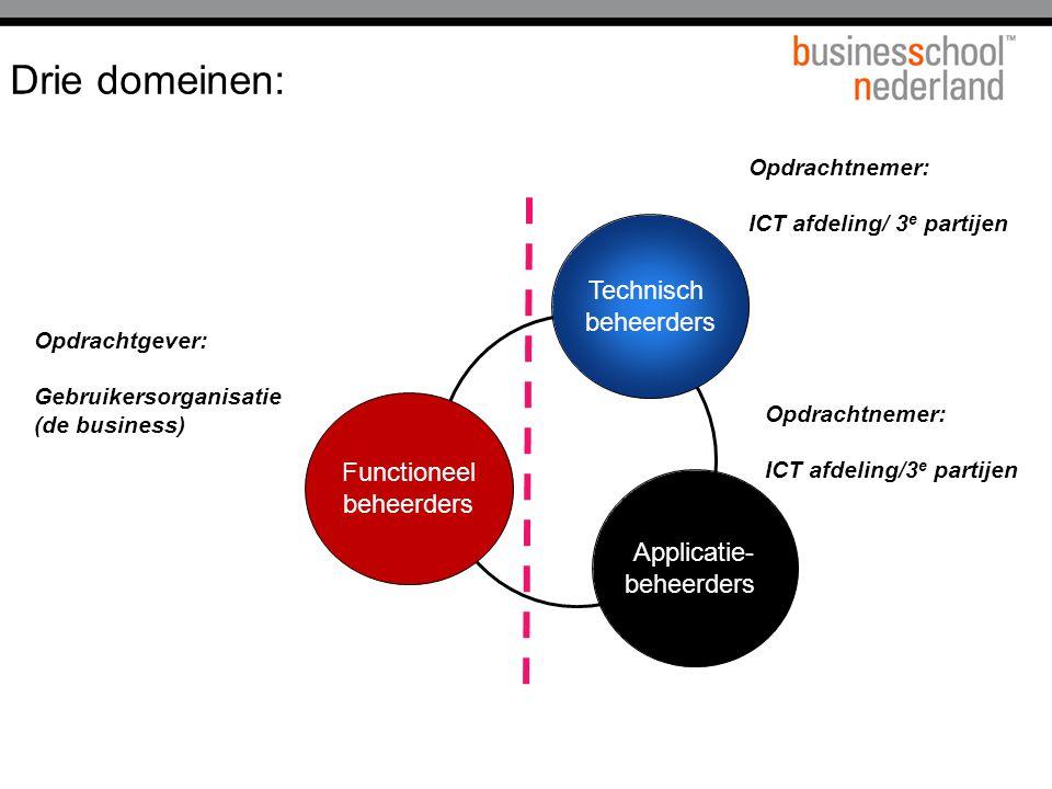 Drie domeinen: Technisch beheerders Applicatie- beheerders Functioneel beheerders Opdrachtnemer: ICT afdeling/3 e partijen Opdrachtgever: Gebruikersor