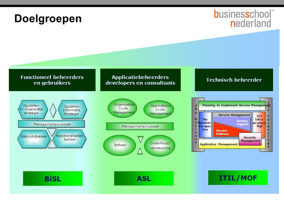 Doelgroepen BiSL ASL ITIL/MOF Functioneel beheerders en gebruikers Applicatiebeheerders developers en consultants Planning to Implement Service Manage