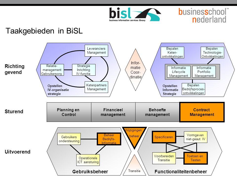 Taakgebieden in BiSL Planning en Control Financieel management Behoefte management Contract Management Operationele ICT aansturing Beheer Bedrijfs- In