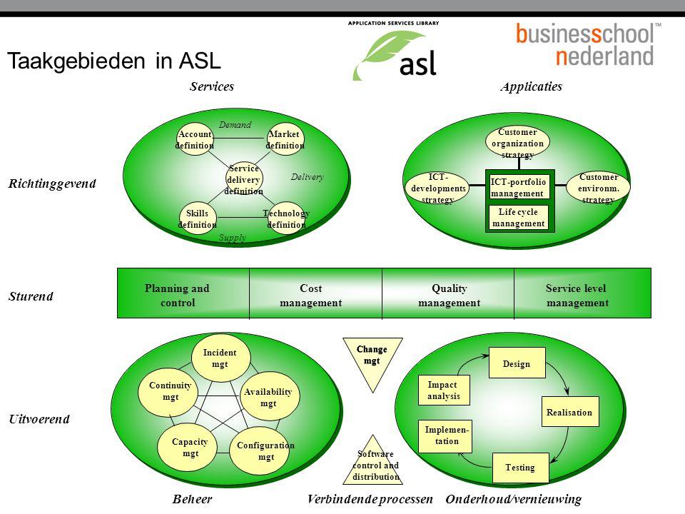 Taakgebieden in ASL