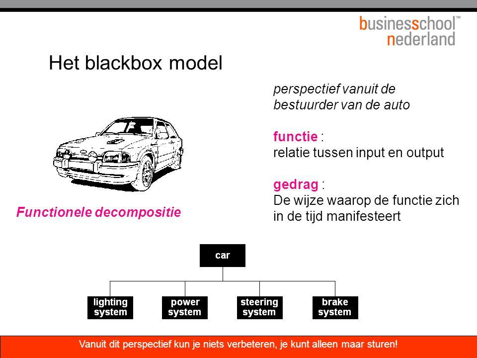 Organisaties als een blackbox De manager als 'knoppendraaier' Feedback/feedforward besturing (De Leeuw) Functies voor stakeholders (aandeelhouders, managers, medewerkers, klanten, leveranciers) Op elke functie kan functionele decompositie worden toegepast BS BO BS norm