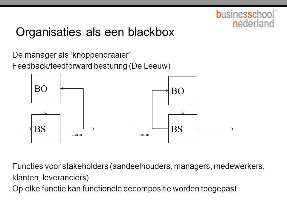 Organisaties als een blackbox De manager als 'knoppendraaier' Feedback/feedforward besturing (De Leeuw) Functies voor stakeholders (aandeelhouders, ma
