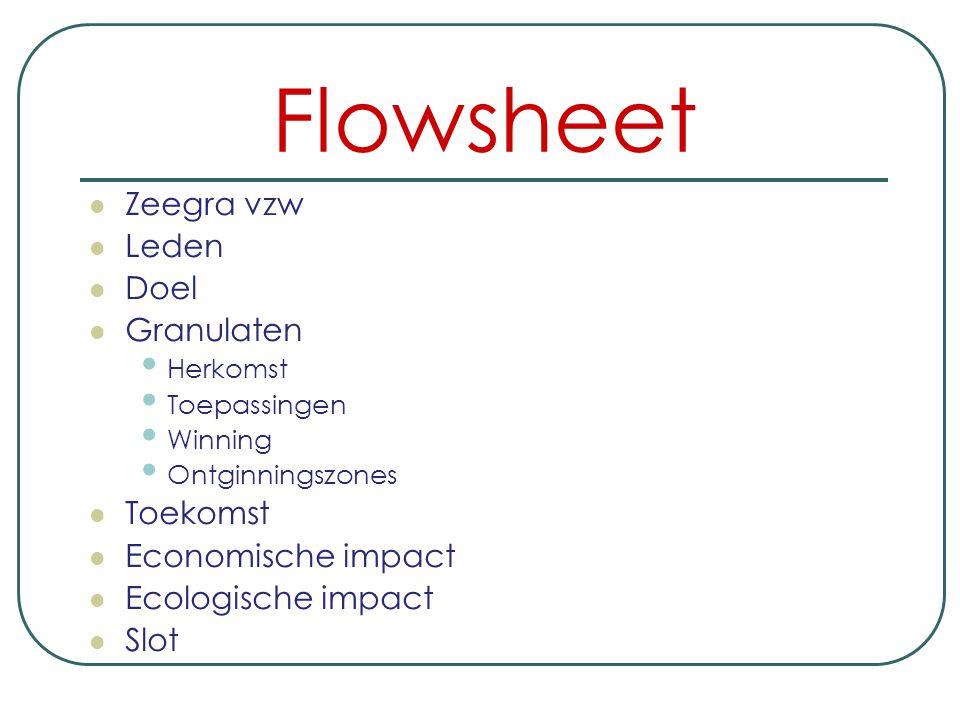 Flowsheet Zeegra vzw Leden Doel Granulaten Herkomst Toepassingen Winning Ontginningszones Toekomst Economische impact Ecologische impact Slot