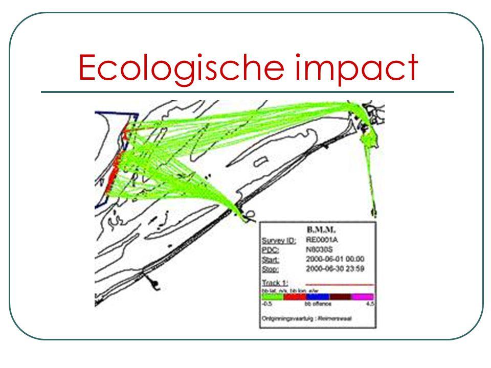 Ecologische impact Om deze beperkingen nauwkeurig te kunnen naleven, beschikt elk schip over een zwarte doos. Hierop wordt alle informatie geregistree