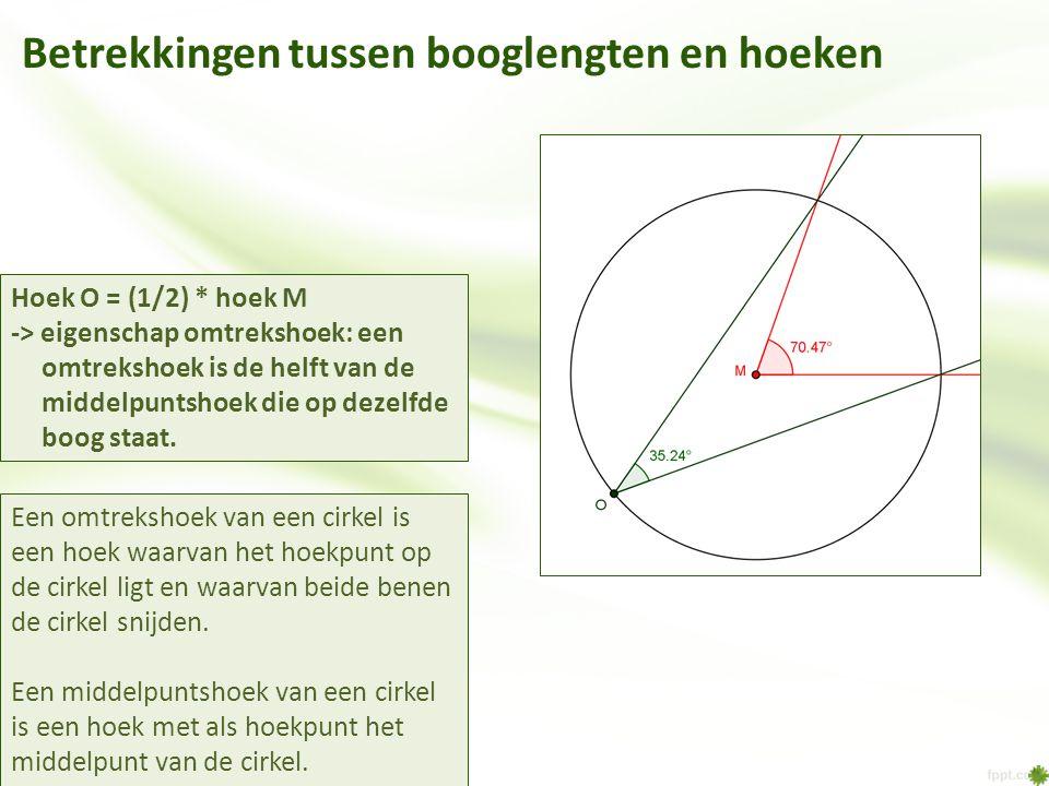 Een omtrekshoek van een cirkel is een hoek waarvan het hoekpunt op de cirkel ligt en waarvan beide benen de cirkel snijden. Een middelpuntshoek van ee