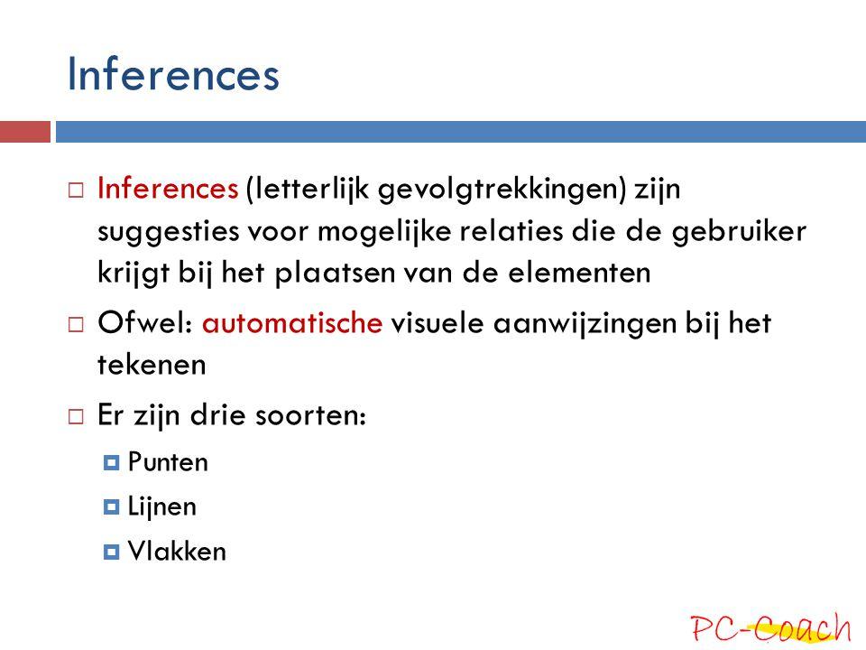Inferences- Punten