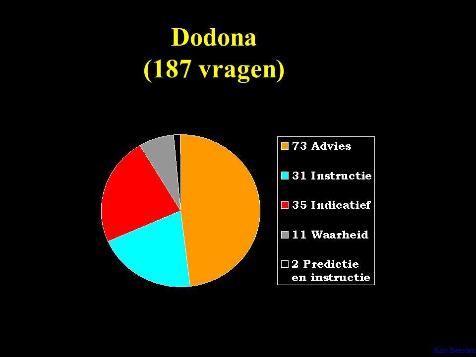 Dodona (187 vragen) Kim Beerden