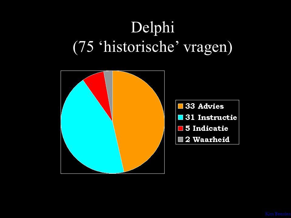 Delphi (75 'historische' vragen) Kim Beerden