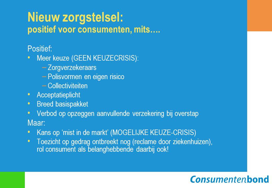 Nieuw zorgstelsel: positief voor consumenten, mits…. Positief: Meer keuze (GEEN KEUZECRISIS): – Zorgverzekeraars – Polisvormen en eigen risico – Colle