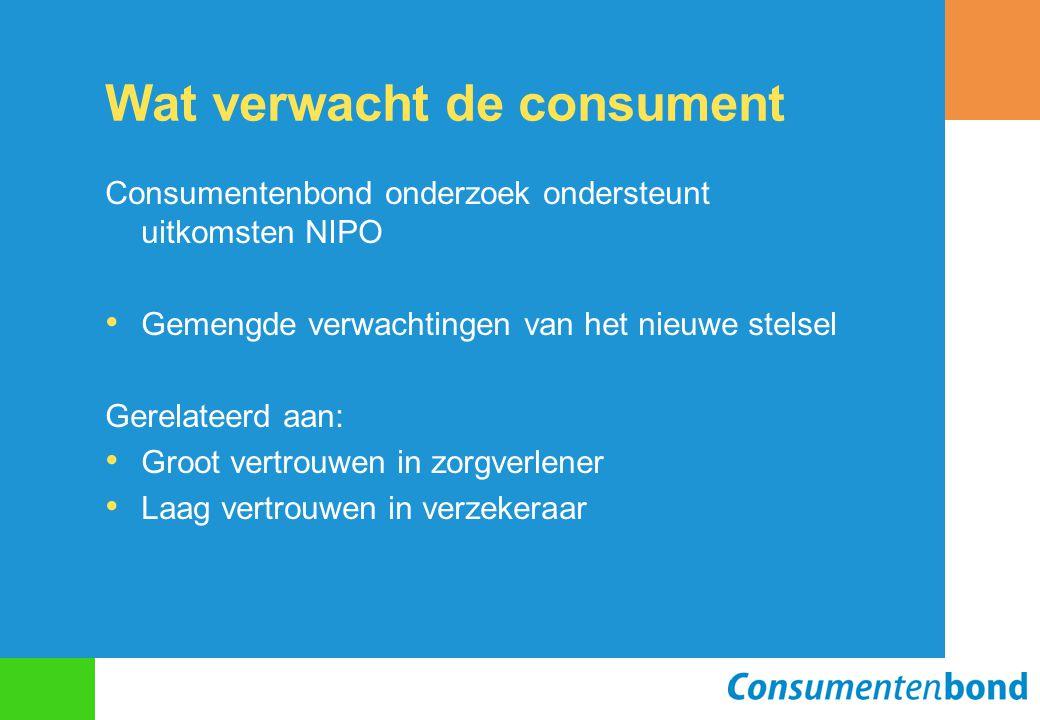 Wat verwacht de consument Consumentenbond onderzoek ondersteunt uitkomsten NIPO Gemengde verwachtingen van het nieuwe stelsel Gerelateerd aan: Groot vertrouwen in zorgverlener Laag vertrouwen in verzekeraar