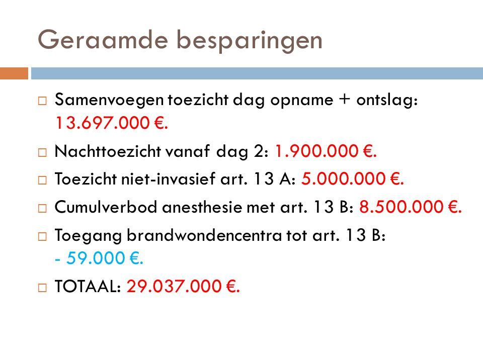 Geraamde besparingen  Samenvoegen toezicht dag opname + ontslag: 13.697.000 €.  Nachttoezicht vanaf dag 2: 1.900.000 €.  Toezicht niet-invasief art