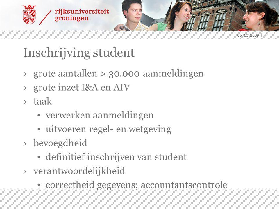 Inschrijving student ›grote aantallen > 30.000 aanmeldingen ›grote inzet I&A en AIV ›taak verwerken aanmeldingen uitvoeren regel- en wetgeving ›bevoeg