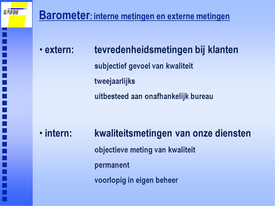 Barometer : interne metingen en externe metingen extern: tevredenheidsmetingen bij klanten subjectief gevoel van kwaliteit tweejaarlijks uitbesteed aa
