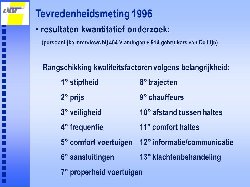 Tevredenheidsmeting 1996 resultaten kwantitatief onderzoek: (persoonlijke interviews bij 464 Vlamingen + 914 gebruikers van De Lijn) Rangschikking kwa