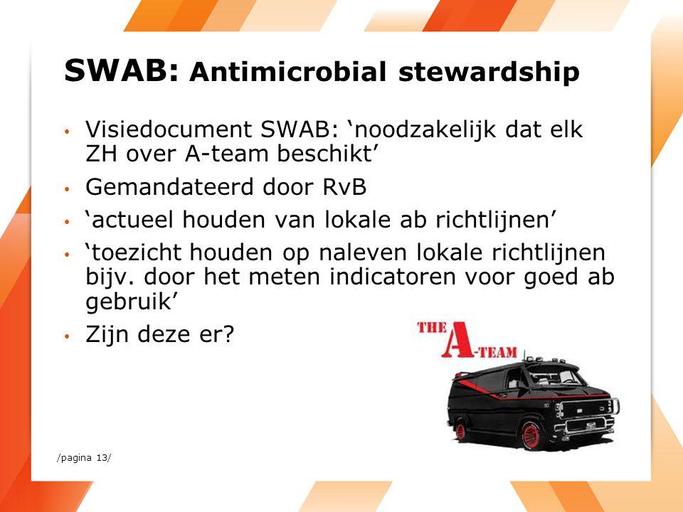SWAB: Antimicrobial stewardship Visiedocument SWAB: 'noodzakelijk dat elk ZH over A-team beschikt' Gemandateerd door RvB 'actueel houden van lokale ab