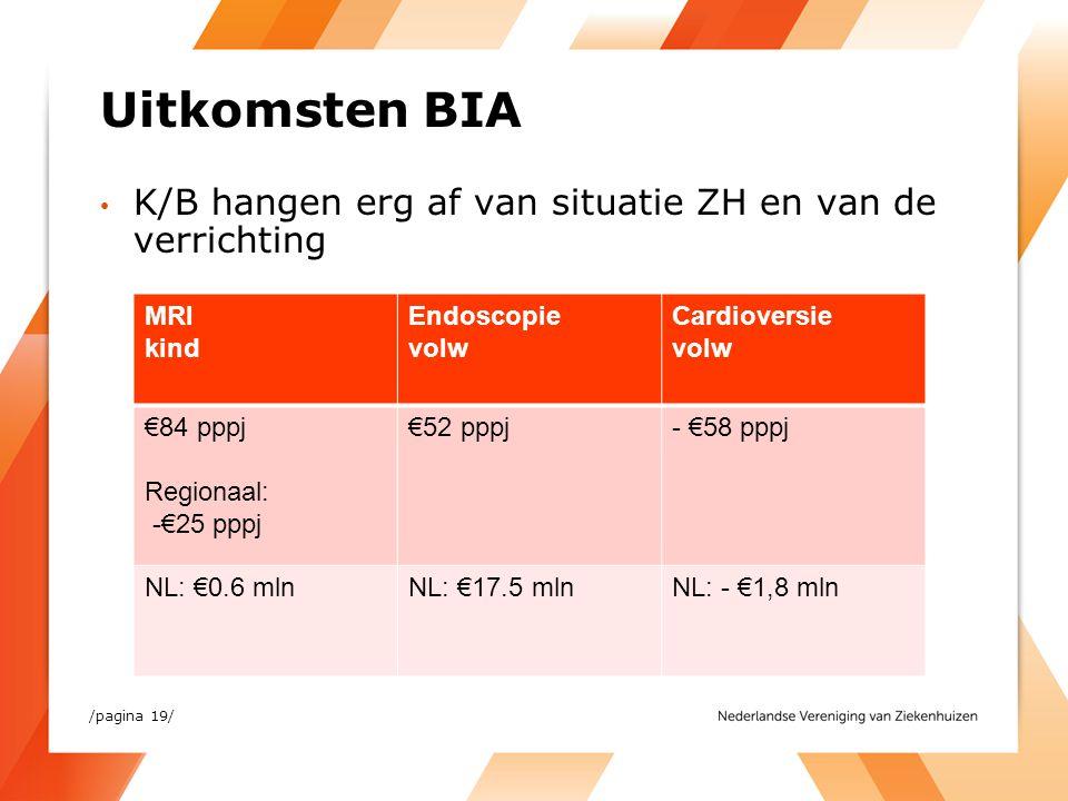 Uitkomsten BIA K/B hangen erg af van situatie ZH en van de verrichting /pagina 19/ MRI kind Endoscopie volw Cardioversie volw €84 pppj Regionaal: -€25