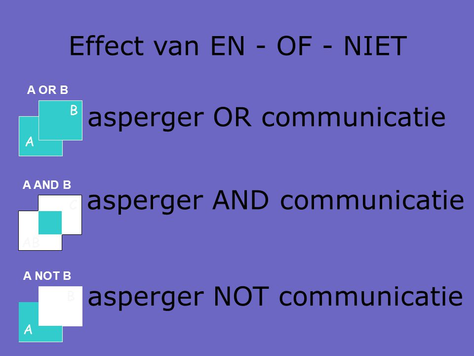 Effect van EN - OF - NIET A AND B A OR B A NOT B asperger AND communicatie asperger OR communicatie asperger NOT communicatie AB A A C B B