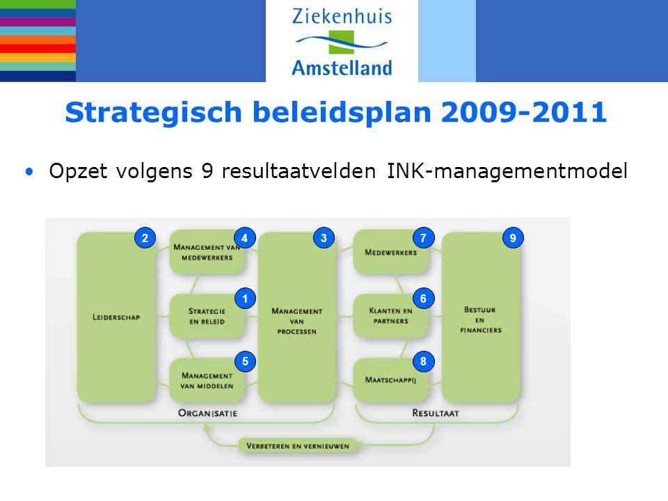 Strategisch beleidsplan 2009-2011 Opzet volgens 9 resultaatvelden INK-managementmodel 1 234 5 6 8 79