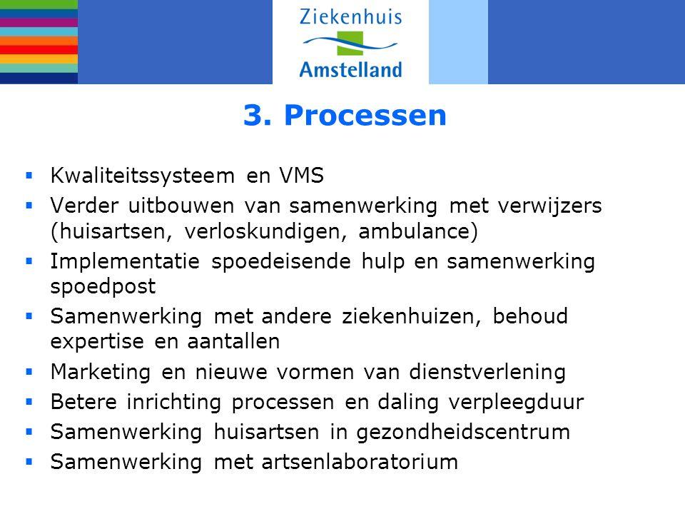 3. Processen  Kwaliteitssysteem en VMS  Verder uitbouwen van samenwerking met verwijzers (huisartsen, verloskundigen, ambulance)  Implementatie spo