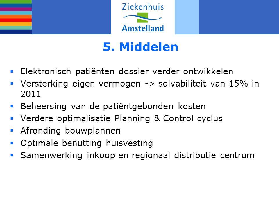5. Middelen  Elektronisch patiënten dossier verder ontwikkelen  Versterking eigen vermogen -> solvabiliteit van 15% in 2011  Beheersing van de pati