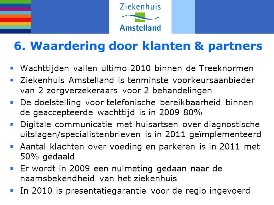 6. Waardering door klanten & partners  Wachttijden vallen ultimo 2010 binnen de Treeknormen  Ziekenhuis Amstelland is tenminste voorkeursaanbieder v